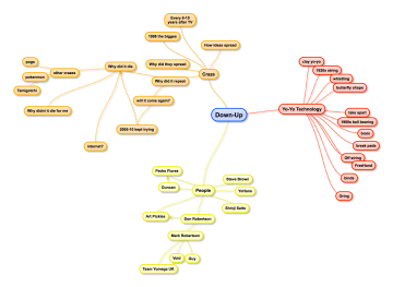 Mind_Map_down_up